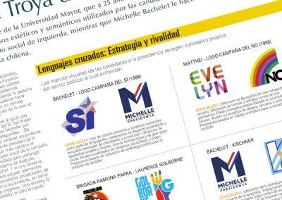 Publicaciones y Editorial